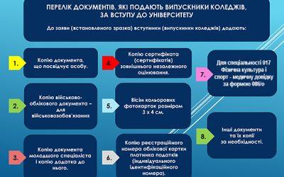 """Вступ на основі основі ОКЛ """"Молодший спеціаліст"""""""